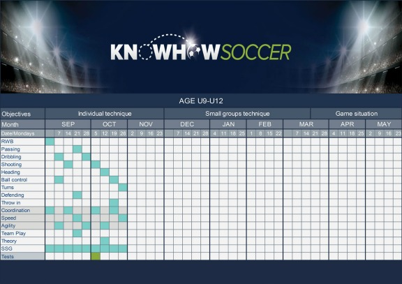 Soccer Training Template | Knowhowsoccer Modern Soccer Youth Coaching Methodknowhowsoccer