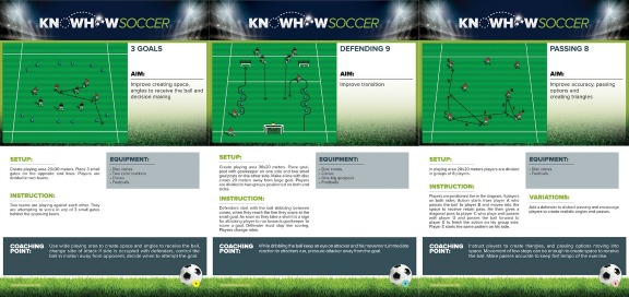 youth soccer drills example