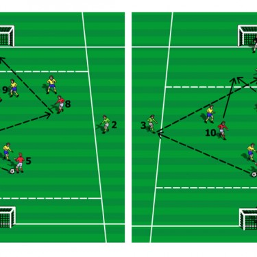 Small sided games for passing