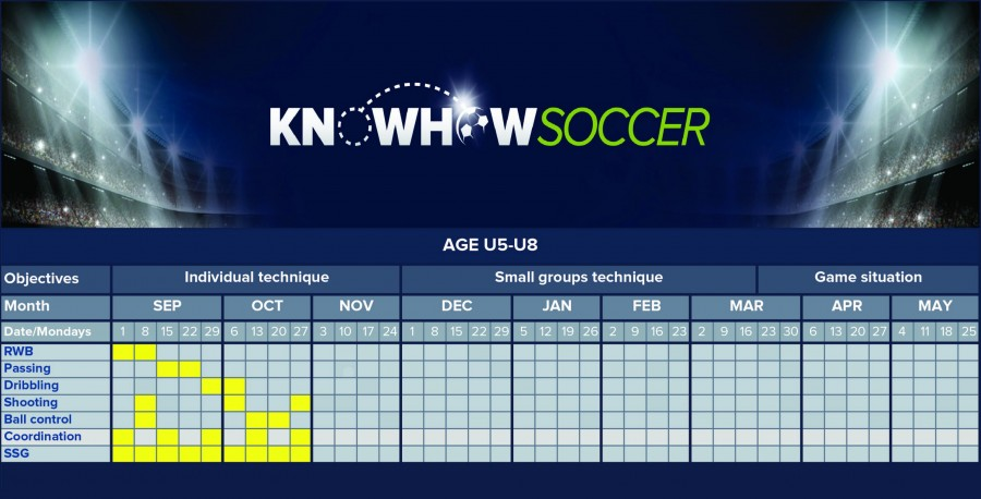 knowhowsoccer youth soccer coaching - Example of training schedule