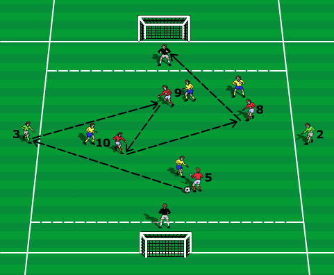 Small sided games for passing - game 1
