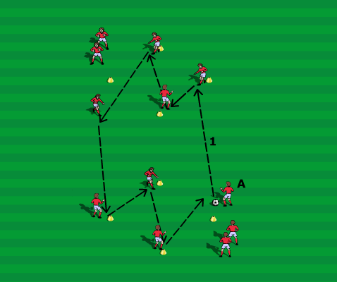 knowhowsoccer_training_session