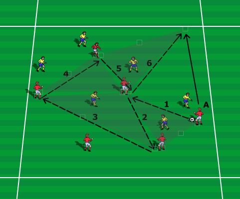 knowhowsoccer_trainings_session
